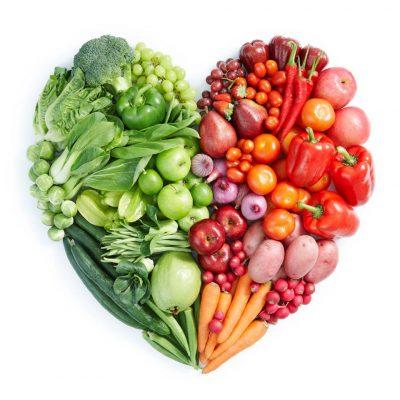 Porque Dieta Alcalina é superior à Dieta Cetogênica para ...